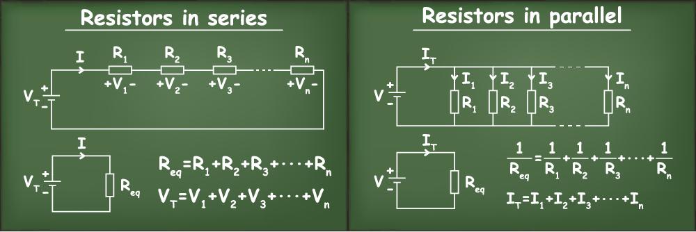 Ligações em série e paralelo: como colocar em prática na instalação de sonorização